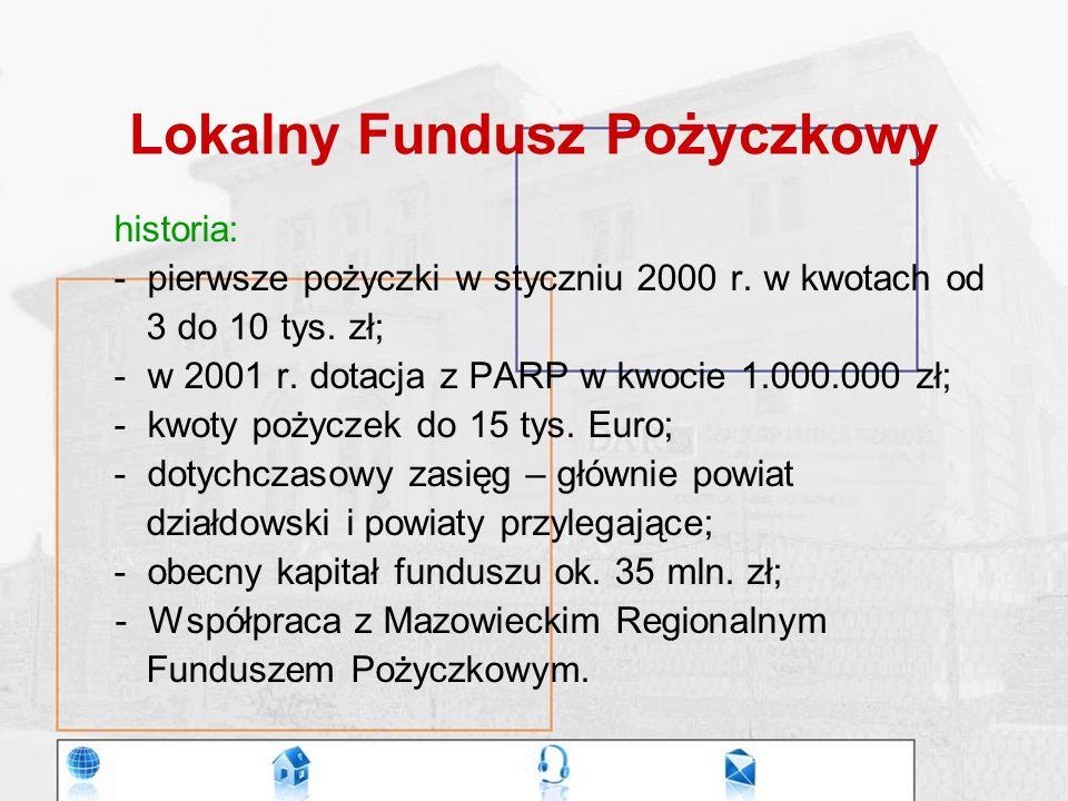 Lokalny Fundusz Pożyczkowy historia: - pierwsze pożyczki w styczniu 2000 r.