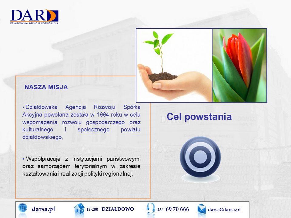 darsa.pl 13-200 DZIAŁDOWO 23/ 69 70 666 darsa@darsa.pl Działdowska Agencja Rozwoju Spółka Akcyjna powołana została w 1994 roku w celu wspomagania rozwoju gospodarczego oraz kulturalnego i społecznego powiatu działdowskiego, Współpracuje z instytucjami państwowymi oraz samorządem terytorialnym w zakresie kształtowania i realizacji polityki regionalnej, Cel powstania NASZA MISJA