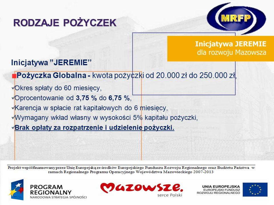 Inicjatywa JEREMIE'' Pożyczka Globalna - kwota pożyczki od 20.000 zł do 250.000 zł, Okres spłaty do 60 miesięcy, Oprocentowanie od 3,75 % do 6,75 %, Karencja w spłacie rat kapitałowych do 6 miesięcy, Wymagany wkład własny w wysokości 5% kapitału pożyczki, Brak opłaty za rozpatrzenie i udzielenie pożyczki.