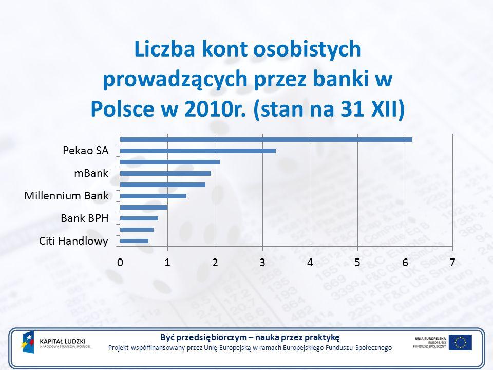Być przedsiębiorczym – nauka przez praktykę Projekt współfinansowany przez Unię Europejską w ramach Europejskiego Funduszu Społecznego