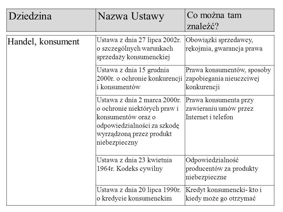 DziedzinaNazwa Ustawy Co można tam znaleźć. Handel, konsument Ustawa z dnia 27 lipca 2002r.