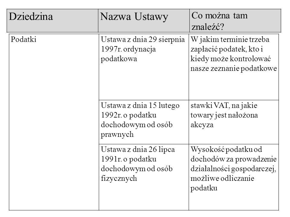DziedzinaNazwa Ustawy Co można tam znaleźć. PodatkiUstawa z dnia 29 sierpnia 1997r.