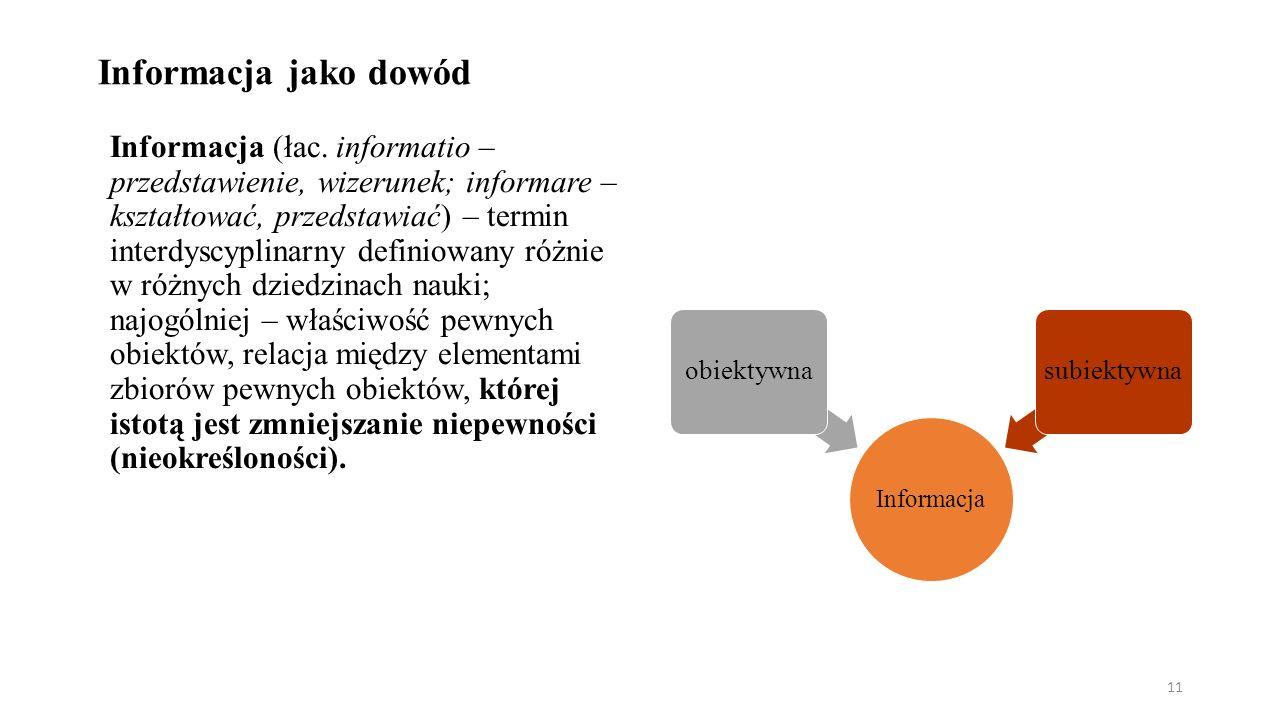 Informacja jako dowód Informacja (łac.