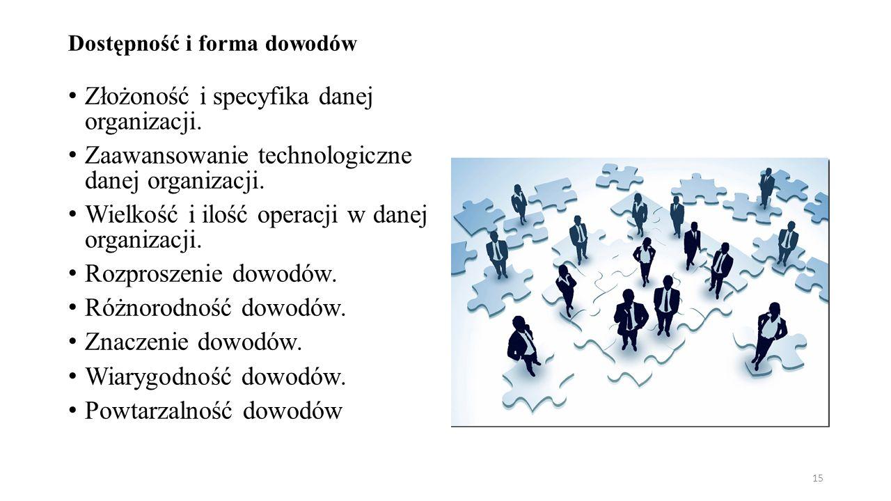 Dostępność i forma dowodów Złożoność i specyfika danej organizacji.