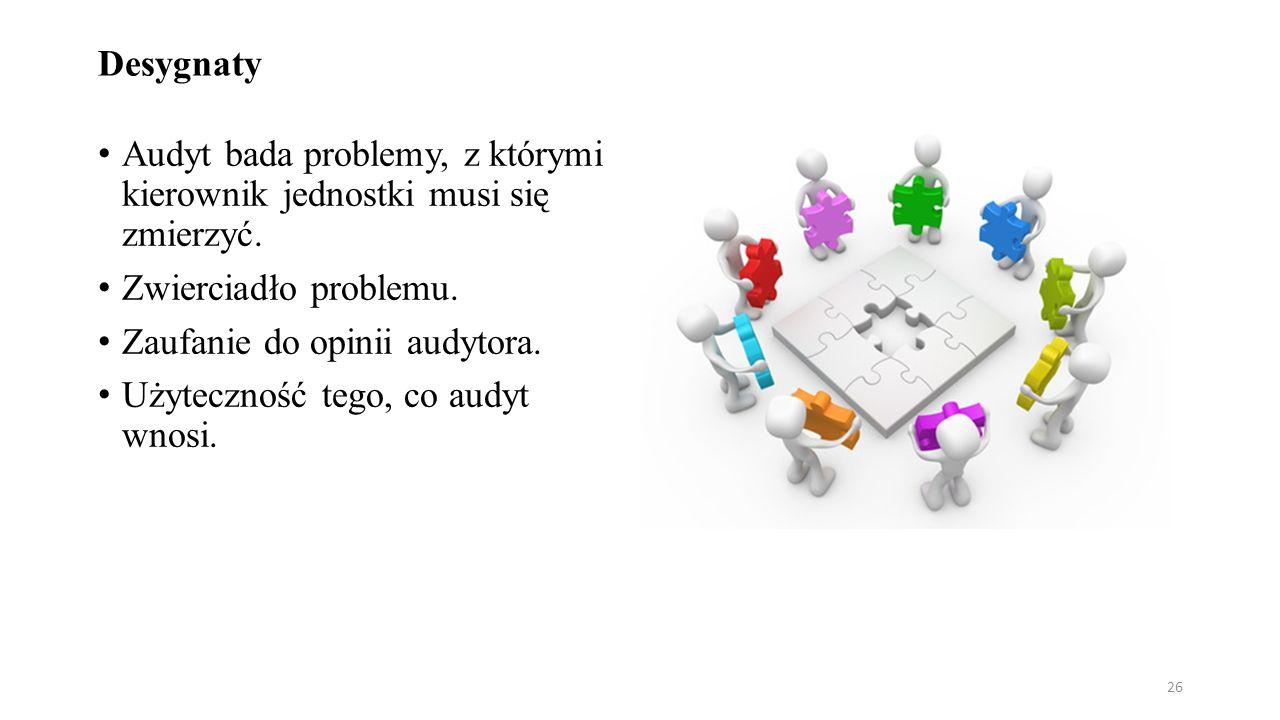 Desygnaty Audyt bada problemy, z którymi kierownik jednostki musi się zmierzyć.