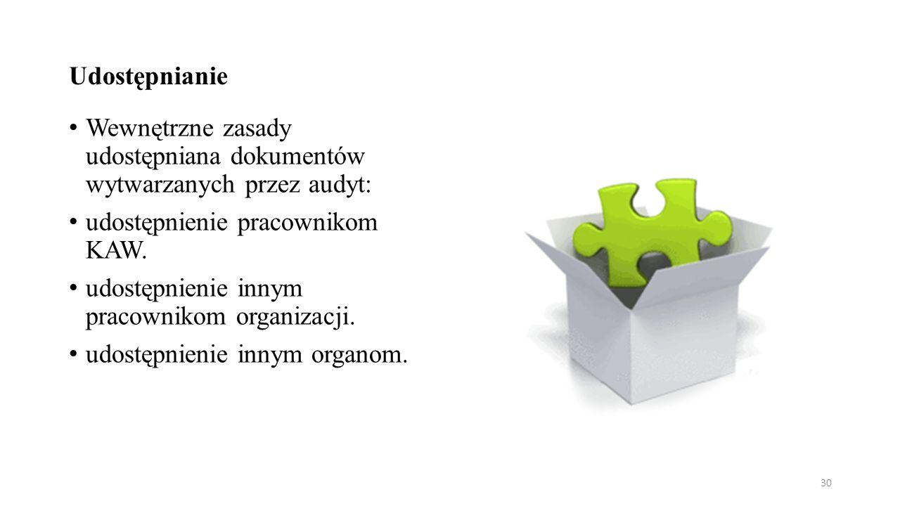 Udostępnianie Wewnętrzne zasady udostępniana dokumentów wytwarzanych przez audyt: udostępnienie pracownikom KAW.