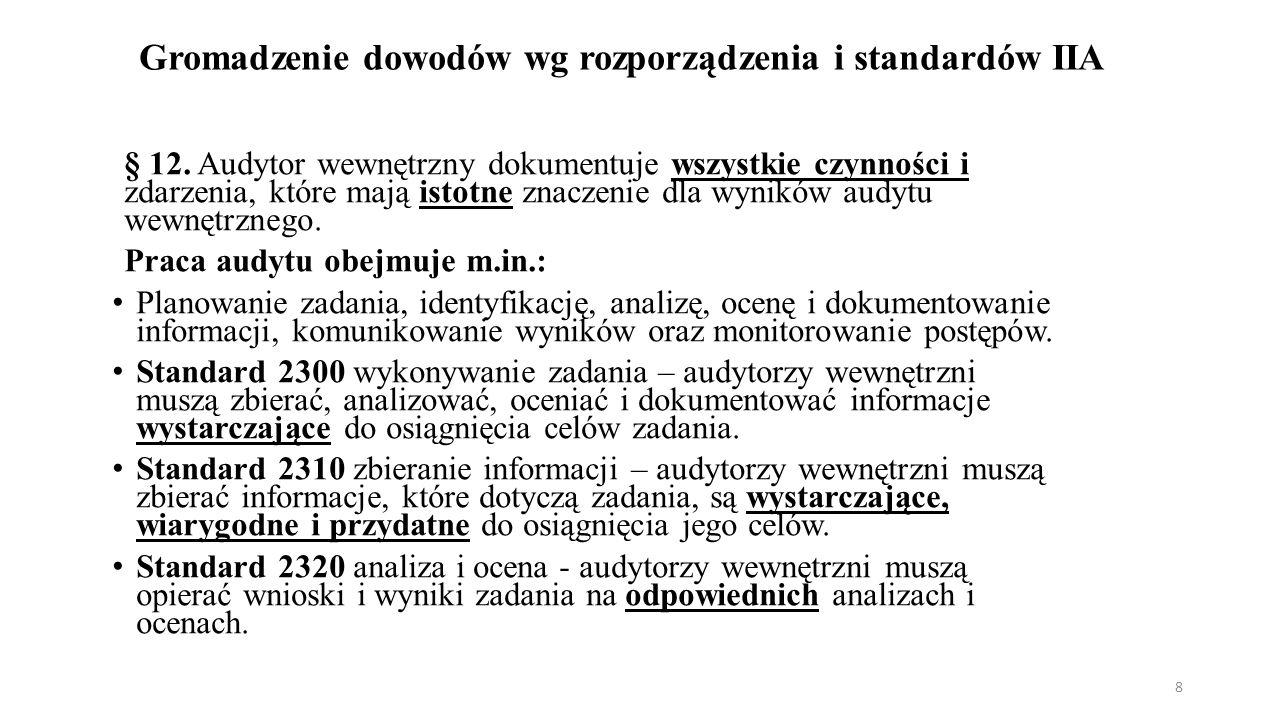 Gromadzenie dowodów wg rozporządzenia i standardów IIA § 12.