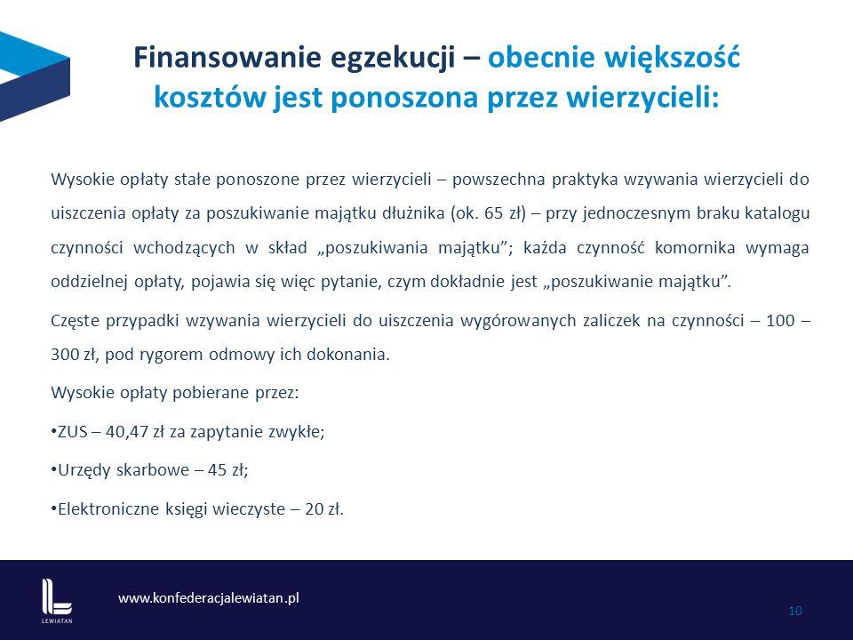 www.konfederacjalewiatan.pl 10 Finansowanie egzekucji – obecnie większość kosztów jest ponoszona przez wierzycieli: Wysokie opłaty stałe ponoszone prz