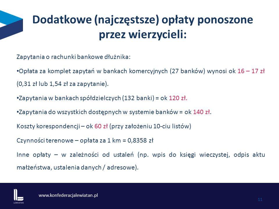 www.konfederacjalewiatan.pl 11 Dodatkowe (najczęstsze) opłaty ponoszone przez wierzycieli: Zapytania o rachunki bankowe dłużnika: Opłata za komplet za
