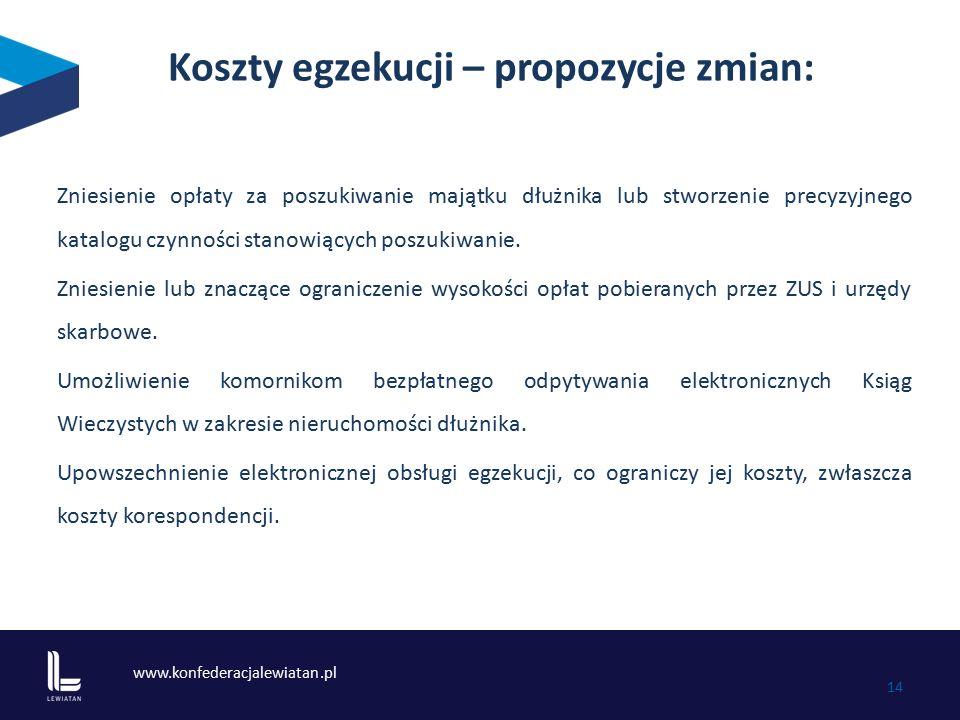 www.konfederacjalewiatan.pl 14 Koszty egzekucji – propozycje zmian: Zniesienie opłaty za poszukiwanie majątku dłużnika lub stworzenie precyzyjnego kat