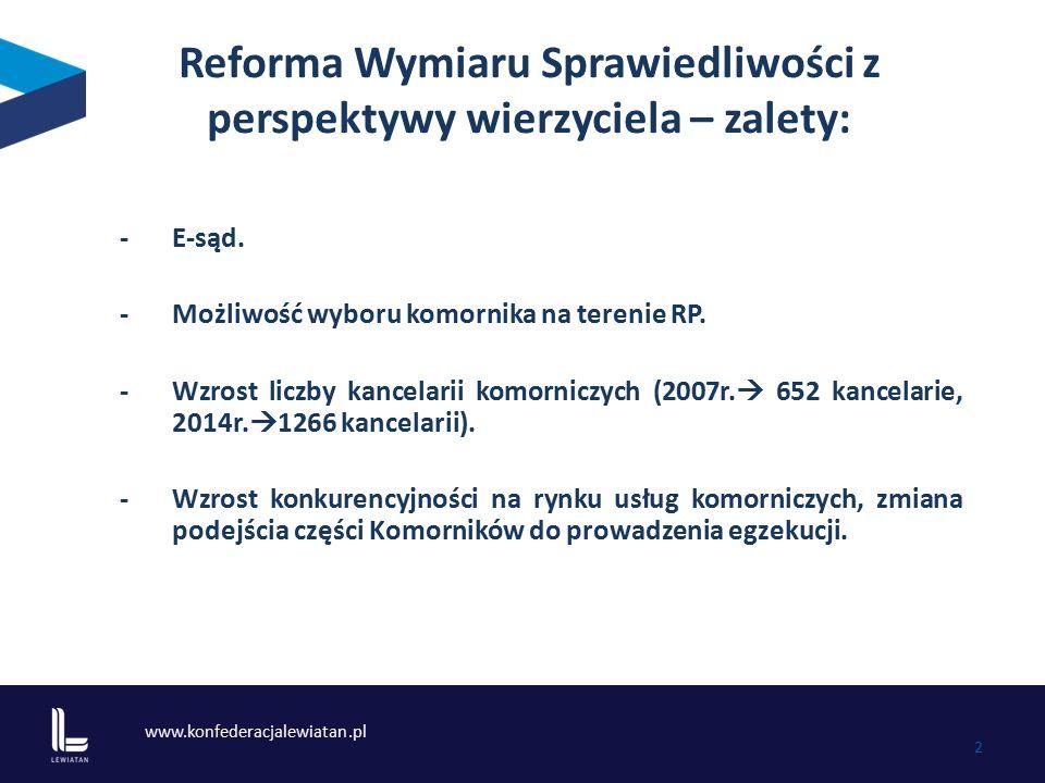 www.konfederacjalewiatan.pl 2 Reforma Wymiaru Sprawiedliwości z perspektywy wierzyciela – zalety: - E-sąd. - Możliwość wyboru komornika na terenie RP.