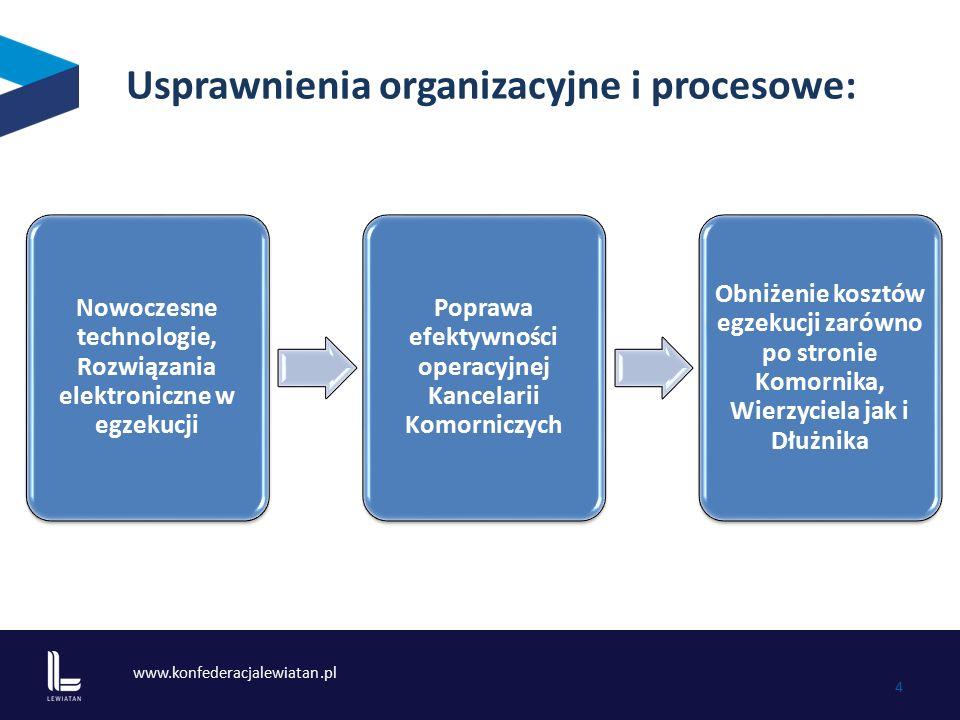 www.konfederacjalewiatan.pl 4 Usprawnienia organizacyjne i procesowe: Nowoczesne technologie, Rozwiązania elektroniczne w egzekucji Poprawa efektywnoś