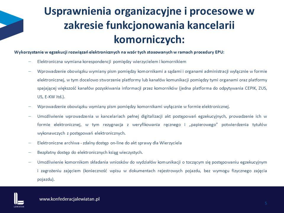 www.konfederacjalewiatan.pl 5 Usprawnienia organizacyjne i procesowe w zakresie funkcjonowania kancelarii komorniczych: Wykorzystanie w egzekucji rozw