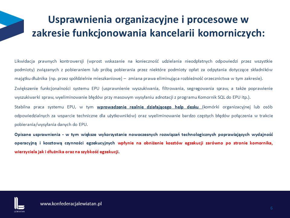 www.konfederacjalewiatan.pl 6 Usprawnienia organizacyjne i procesowe w zakresie funkcjonowania kancelarii komorniczych: Likwidacja prawnych kontrowers