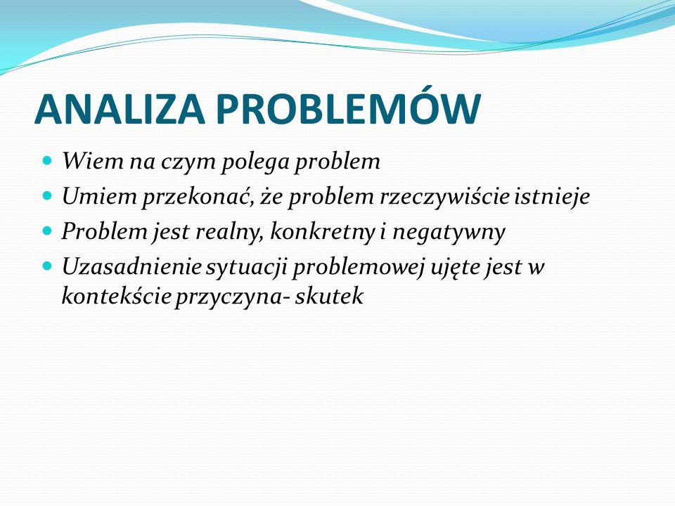 ANALIZA PROBLEMÓW Wiem na czym polega problem Umiem przekonać, że problem rzeczywiście istnieje Problem jest realny, konkretny i negatywny Uzasadnienie sytuacji problemowej ujęte jest w kontekście przyczyna- skutek