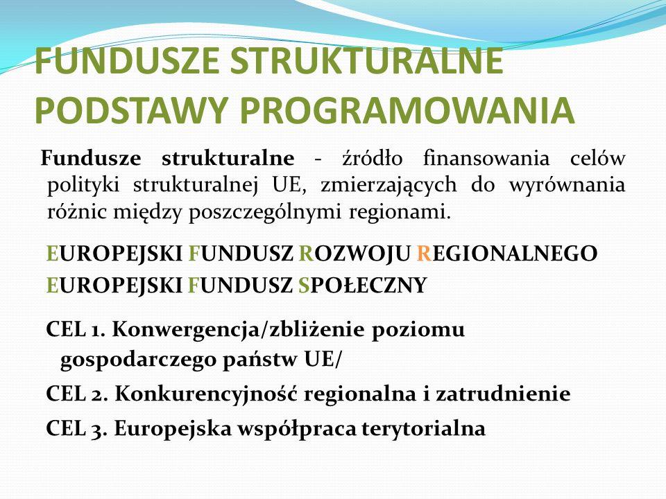 FUNDUSZE STRUKTURALNE PODSTAWY PROGRAMOWANIA Fundusze strukturalne - źródło finansowania celów polityki strukturalnej UE, zmierzających do wyrównania różnic między poszczególnymi regionami.