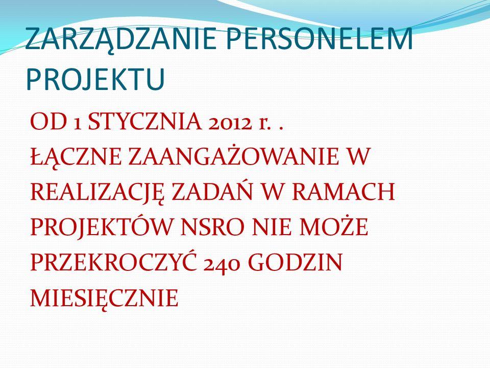 ZARZĄDZANIE PERSONELEM PROJEKTU OD 1 STYCZNIA 2012 r..