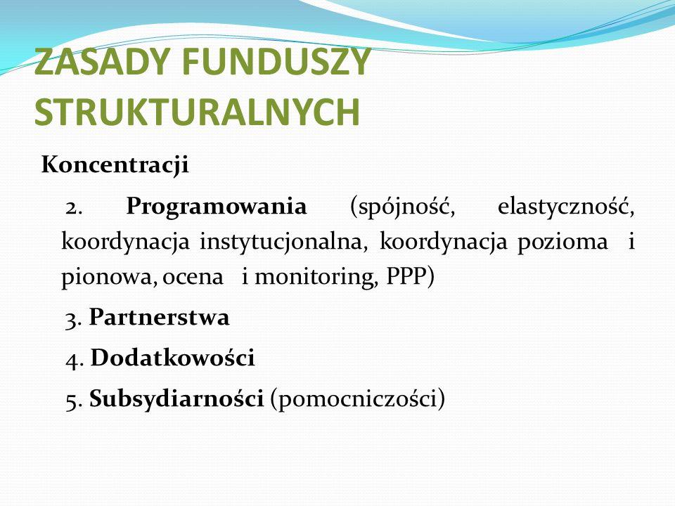 ZASADY FUNDUSZY STRUKTURALNYCH Koncentracji 2.