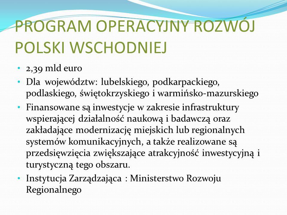 PROGRAM OPERACYJNY ROZWÓJ POLSKI WSCHODNIEJ 2,39 mld euro Dla województw: lubelskiego, podkarpackiego, podlaskiego, świętokrzyskiego i warmińsko-mazurskiego Finansowane są inwestycje w zakresie infrastruktury wspierającej działalność naukową i badawczą oraz zakładające modernizację miejskich lub regionalnych systemów komunikacyjnych, a także realizowane są przedsięwzięcia zwiększające atrakcyjność inwestycyjną i turystyczną tego obszaru.