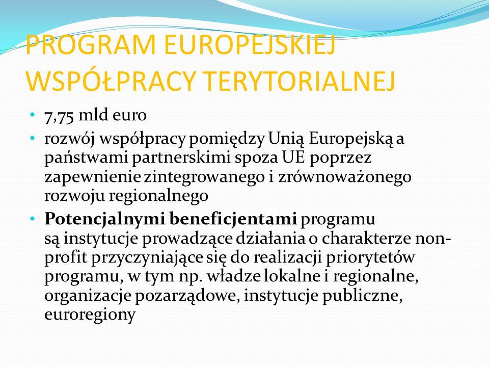 PROGRAM EUROPEJSKIEJ WSPÓŁPRACY TERYTORIALNEJ 7,75 mld euro rozwój współpracy pomiędzy Unią Europejską a państwami partnerskimi spoza UE poprzez zapewnienie zintegrowanego i zrównoważonego rozwoju regionalnego Potencjalnymi beneficjentami programu są instytucje prowadzące działania o charakterze non- profit przyczyniające się do realizacji priorytetów programu, w tym np.