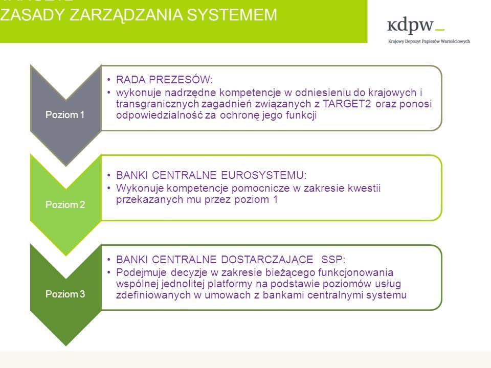 TARGET2 ZASADY ZARZĄDZANIA SYSTEMEM Poziom 1 RADA PREZESÓW: wykonuje nadrzędne kompetencje w odniesieniu do krajowych i transgranicznych zagadnień związanych z TARGET2 oraz ponosi odpowiedzialność za ochronę jego funkcji Poziom 2 BANKI CENTRALNE EUROSYSTEMU: Wykonuje kompetencje pomocnicze w zakresie kwestii przekazanych mu przez poziom 1 Poziom 3 BANKI CENTRALNE DOSTARCZAJĄCE SSP: Podejmuje decyzje w zakresie bieżącego funkcjonowania wspólnej jednolitej platformy na podstawie poziomów usług zdefiniowanych w umowach z bankami centralnymi systemu