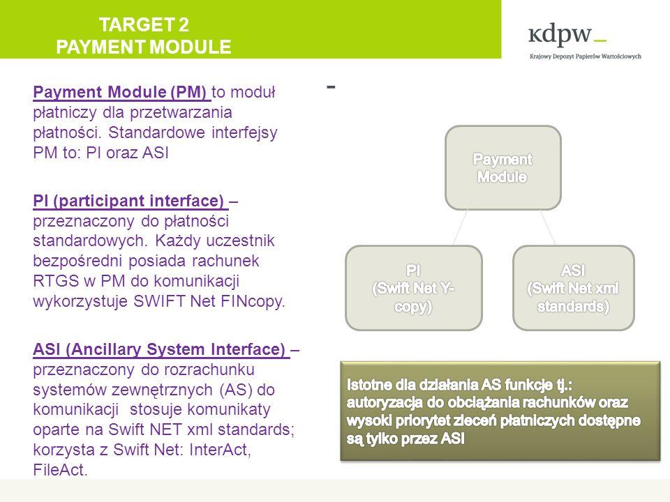 TARGET 2 PAYMENT MODULE - Payment Module (PM) to moduł płatniczy dla przetwarzania płatności.