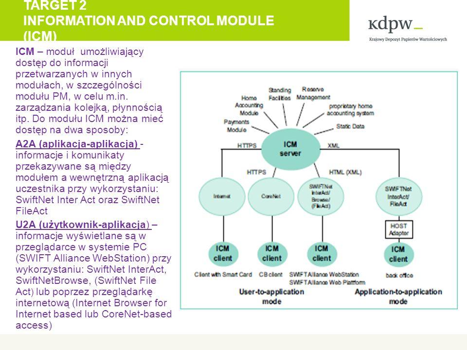 TARGET 2 INFORMATION AND CONTROL MODULE (ICM) ICM – moduł umożliwiający dostęp do informacji przetwarzanych w innych modułach, w szczególności modułu PM, w celu m.in.