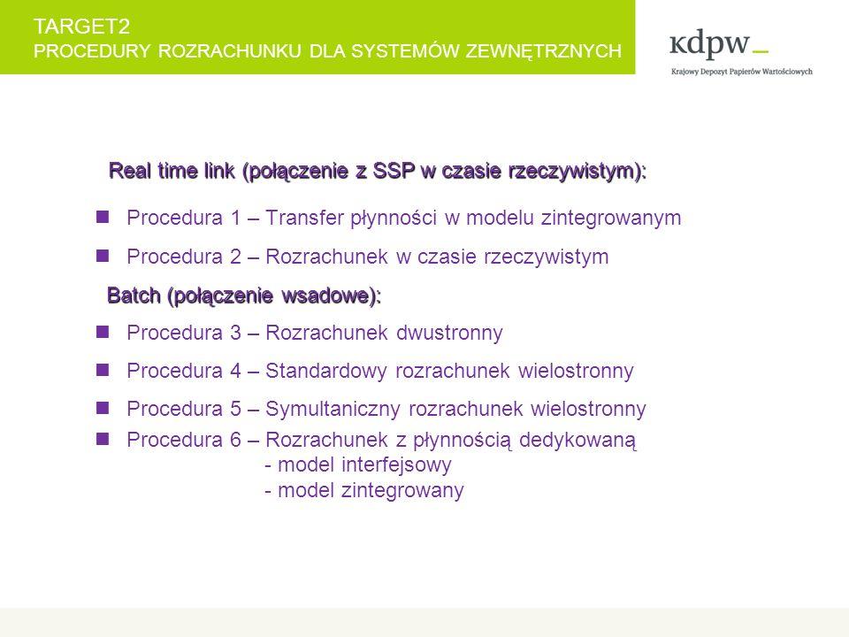 TARGET2 PROCEDURY ROZRACHUNKU DLA SYSTEMÓW ZEWNĘTRZNYCH Procedura 1 – Transfer płynności w modelu zintegrowanym Procedura 2 – Rozrachunek w czasie rzeczywistym Batch (połączenie wsadowe): Procedura 3 – Rozrachunek dwustronny Procedura 4 – Standardowy rozrachunek wielostronny Procedura 5 – Symultaniczny rozrachunek wielostronny Procedura 6 – Rozrachunek z płynnością dedykowaną - model interfejsowy - model zintegrowany Real time link (połączenie z SSP w czasie rzeczywistym):