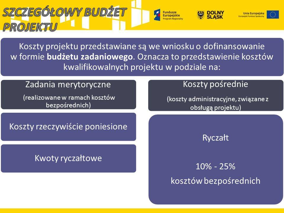 Koszty projektu przedstawiane są we wniosku o dofinansowanie w formie budżetu zadaniowego. Oznacza to przedstawienie kosztów kwalifikowalnych projektu