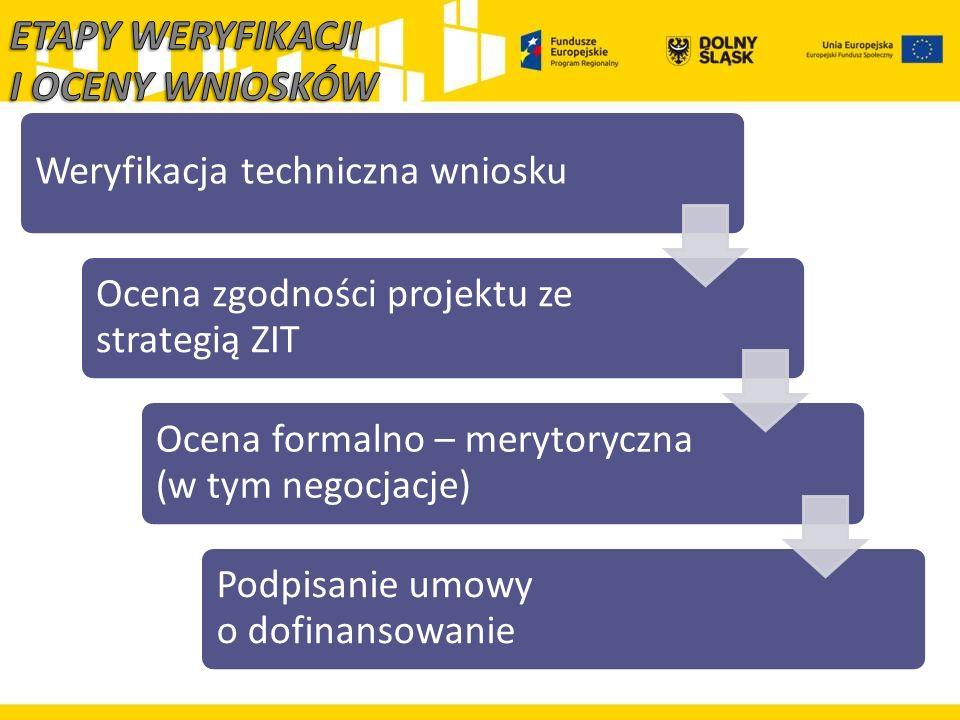 Weryfikacja techniczna wniosku Ocena zgodności projektu ze strategią ZIT Ocena formalno – merytoryczna (w tym negocjacje) Podpisanie umowy o dofinanso