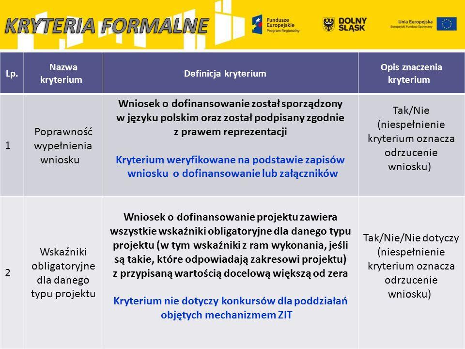 Lp. Nazwa kryterium Definicja kryterium Opis znaczenia kryterium 1 Poprawność wypełnienia wniosku Wniosek o dofinansowanie został sporządzony w języku