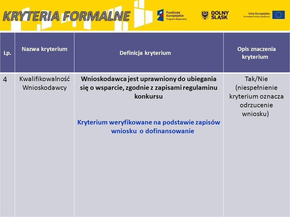 Lp. Nazwa kryterium Definicja kryterium Opis znaczenia kryterium 4 Kwalifikowalność Wnioskodawcy Wnioskodawca jest uprawniony do ubiegania się o wspar