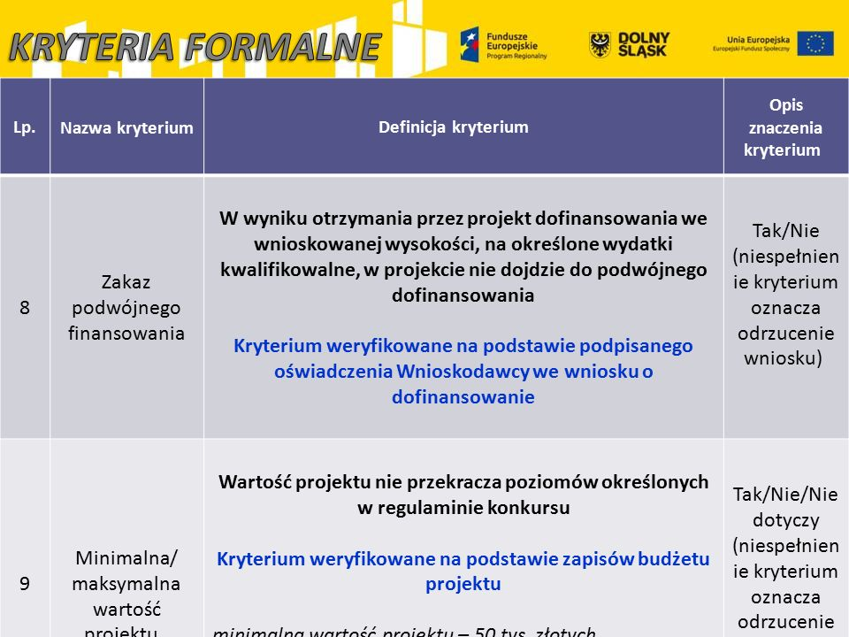 Lp.Nazwa kryteriumDefinicja kryterium Opis znaczenia kryterium 8 Zakaz podwójnego finansowania W wyniku otrzymania przez projekt dofinansowania we wni
