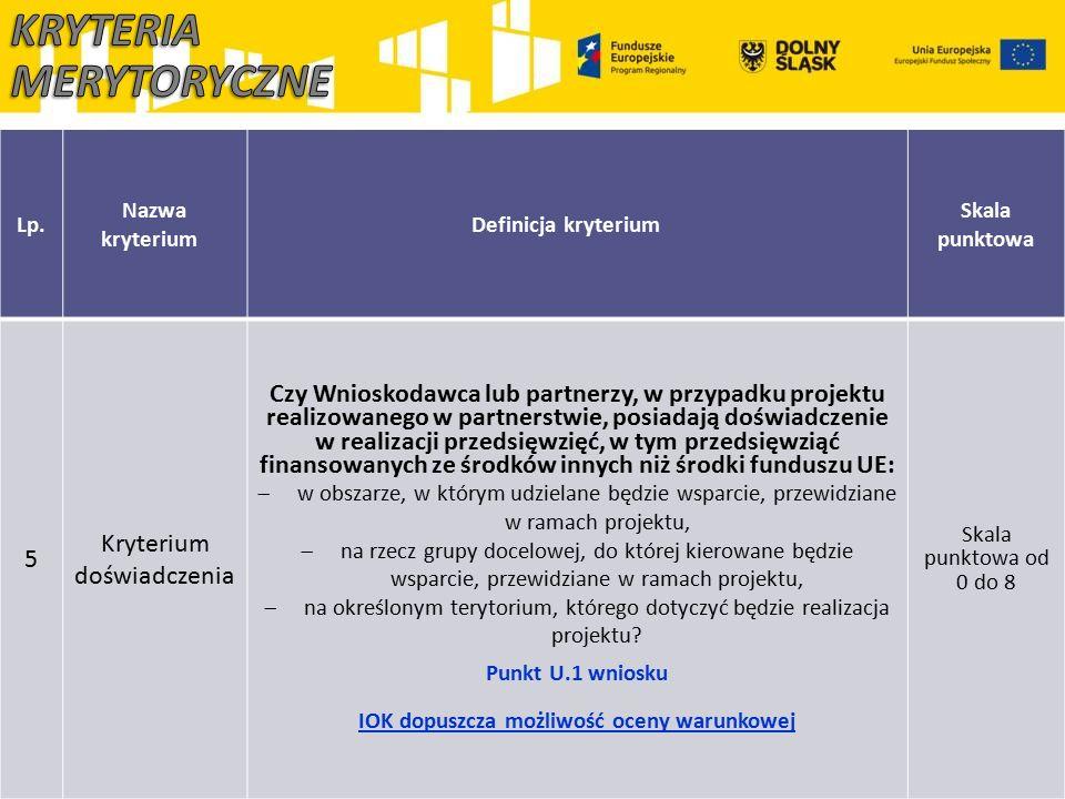 Lp. Nazwa kryterium Definicja kryterium Skala punktowa 5 Kryterium doświadczenia Czy Wnioskodawca lub partnerzy, w przypadku projektu realizowanego w