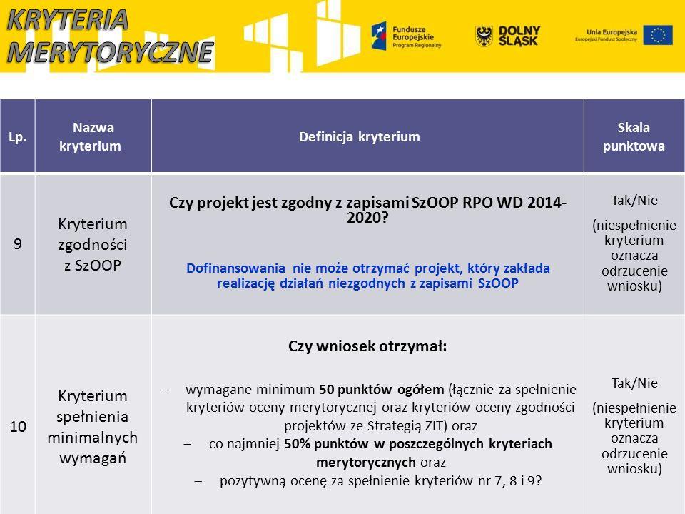 Lp. Nazwa kryterium Definicja kryterium Skala punktowa 9 Kryterium zgodności z SzOOP Czy projekt jest zgodny z zapisami SzOOP RPO WD 2014- 2020? Dofin