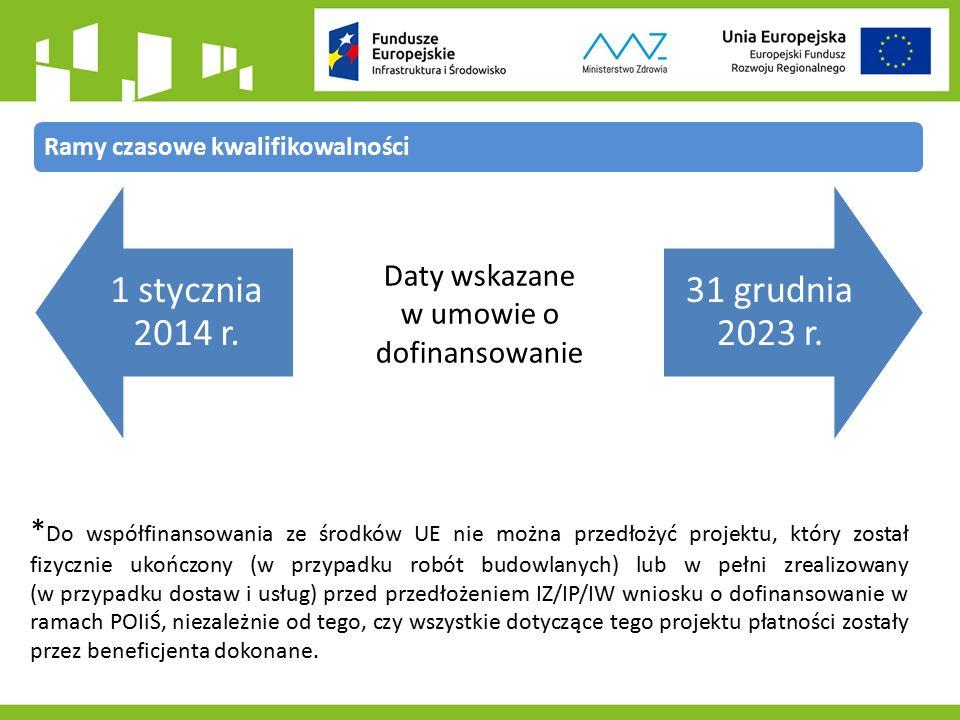Ramy czasowe kwalifikowalności 1 stycznia 2014 r. 31 grudnia 2023 r.