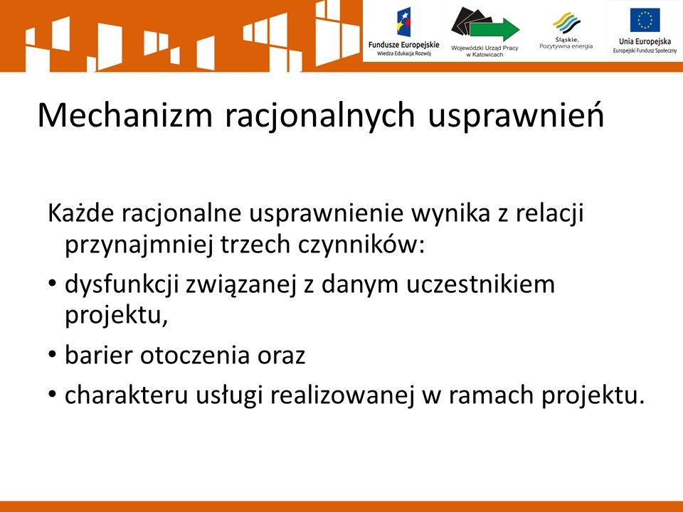 Mechanizm racjonalnych usprawnień Każde racjonalne usprawnienie wynika z relacji przynajmniej trzech czynników: dysfunkcji związanej z danym uczestnikiem projektu, barier otoczenia oraz charakteru usługi realizowanej w ramach projektu.