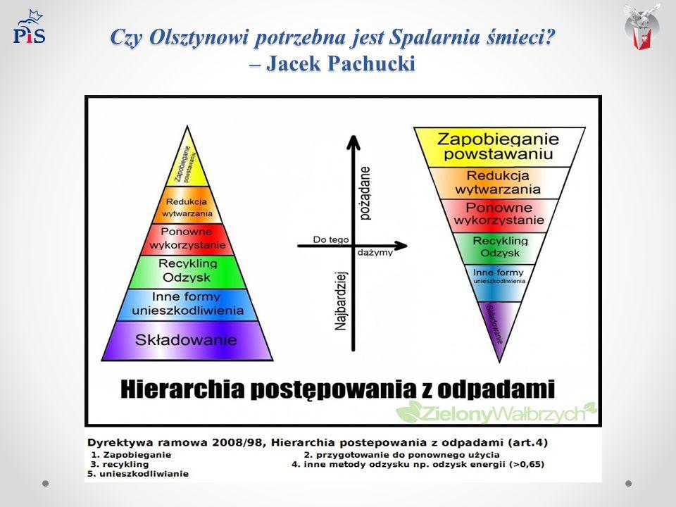 Czy Olsztynowi potrzebna jest Spalarnia śmieci – Jacek Pachucki