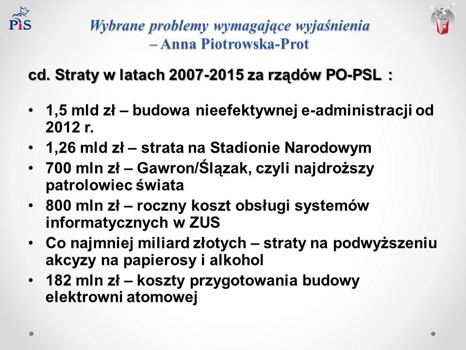 Wybrane problemy wymagające wyjaśnienia – Anna Piotrowska-Prot cd.