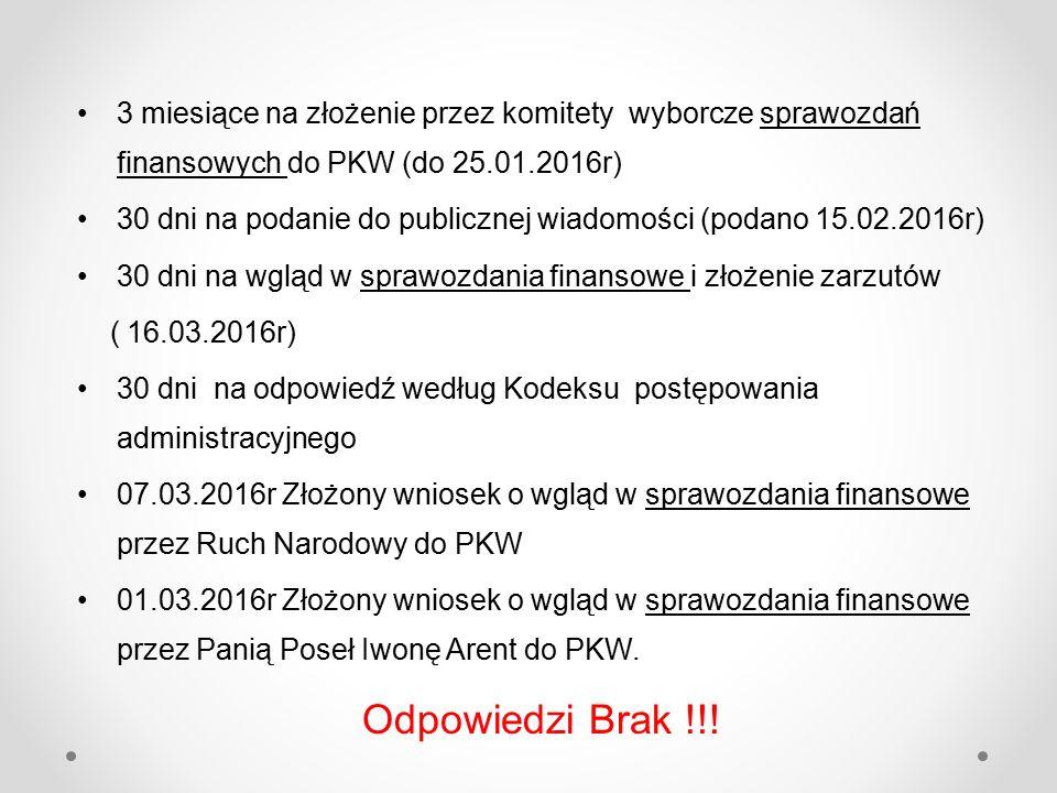 3 miesiące na złożenie przez komitety wyborcze sprawozdań finansowych do PKW (do 25.01.2016r) 30 dni na podanie do publicznej wiadomości (podano 15.02.2016r) 30 dni na wgląd w sprawozdania finansowe i złożenie zarzutów ( 16.03.2016r) 30 dni na odpowiedź według Kodeksu postępowania administracyjnego 07.03.2016r Złożony wniosek o wgląd w sprawozdania finansowe przez Ruch Narodowy do PKW 01.03.2016r Złożony wniosek o wgląd w sprawozdania finansowe przez Panią Poseł Iwonę Arent do PKW.