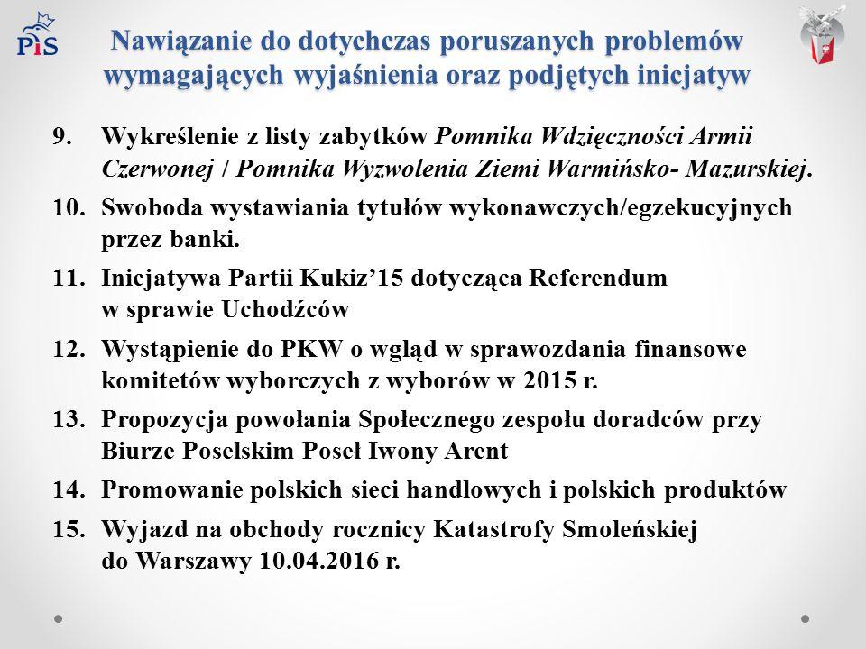 Nawiązanie do dotychczas poruszanych problemów wymagających wyjaśnienia oraz podjętych inicjatyw 9.Wykreślenie z listy zabytków Pomnika Wdzięczności Armii Czerwonej / Pomnika Wyzwolenia Ziemi Warmińsko- Mazurskiej.