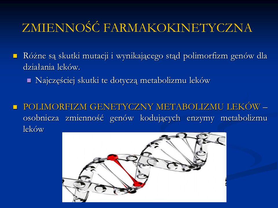 ZMIENNOŚĆ FARMAKOKINETYCZNA Różne są skutki mutacji i wynikającego stąd polimorfizm genów dla działania leków.