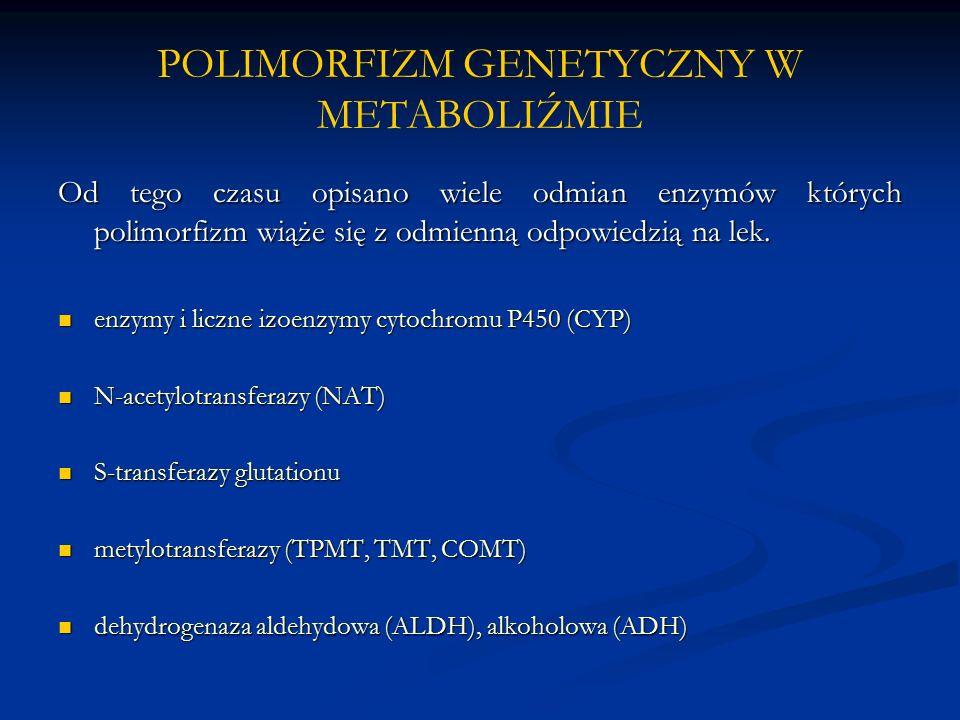 POLIMORFIZM GENETYCZNY W METABOLIŹMIE Od tego czasu opisano wiele odmian enzymów których polimorfizm wiąże się z odmienną odpowiedzią na lek.