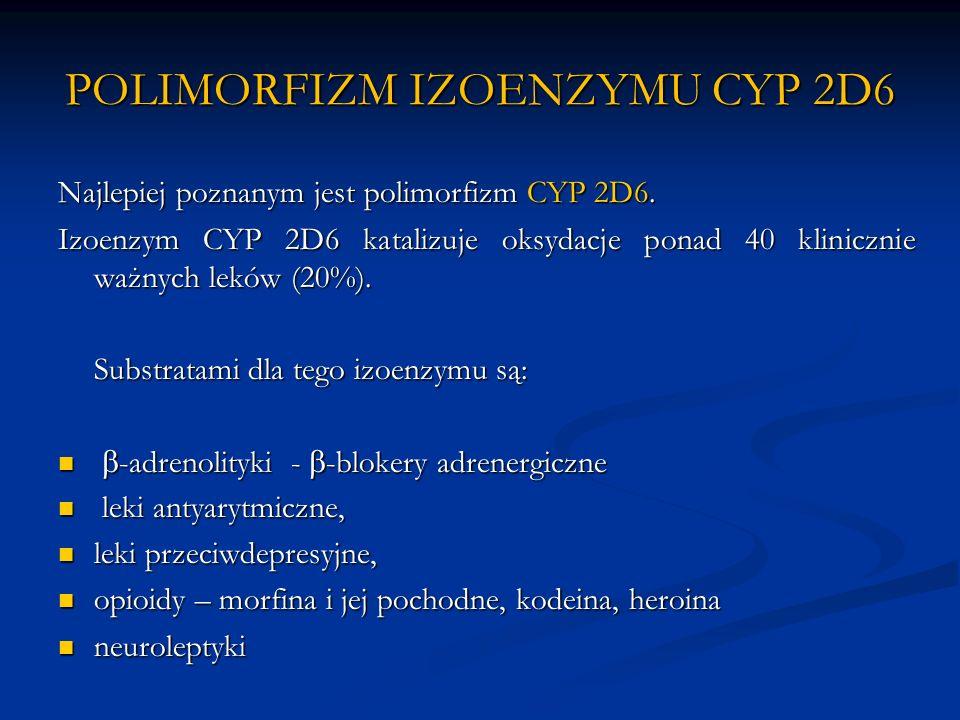 POLIMORFIZM IZOENZYMU CYP 2D6 Najlepiej poznanym jest polimorfizm CYP 2D6.