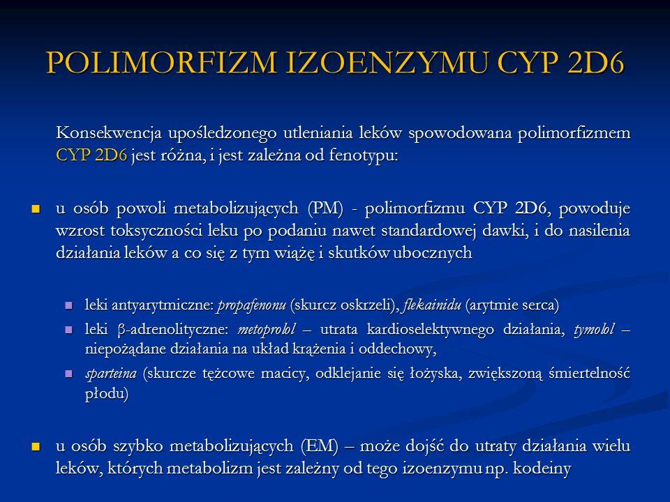 POLIMORFIZM IZOENZYMU CYP 2D6 Konsekwencja upośledzonego utleniania leków spowodowana polimorfizmem CYP 2D6 jest różna, i jest zależna od fenotypu: u osób powoli metabolizujących (PM) - polimorfizmu CYP 2D6, powoduje wzrost toksyczności leku po podaniu nawet standardowej dawki, i do nasilenia działania leków a co się z tym wiążę i skutków ubocznych u osób powoli metabolizujących (PM) - polimorfizmu CYP 2D6, powoduje wzrost toksyczności leku po podaniu nawet standardowej dawki, i do nasilenia działania leków a co się z tym wiążę i skutków ubocznych leki antyarytmiczne: propafenonu (skurcz oskrzeli), flekainidu (arytmie serca) leki antyarytmiczne: propafenonu (skurcz oskrzeli), flekainidu (arytmie serca) leki β-adrenolityczne: metoprolol – utrata kardioselektywnego działania, tymolol – niepożądane działania na układ krążenia i oddechowy, leki β-adrenolityczne: metoprolol – utrata kardioselektywnego działania, tymolol – niepożądane działania na układ krążenia i oddechowy, sparteina (skurcze tężcowe macicy, odklejanie się łożyska, zwiększoną śmiertelność płodu) sparteina (skurcze tężcowe macicy, odklejanie się łożyska, zwiększoną śmiertelność płodu) u osób szybko metabolizujących (EM) – może dojść do utraty działania wielu leków, których metabolizm jest zależny od tego izoenzymu np.