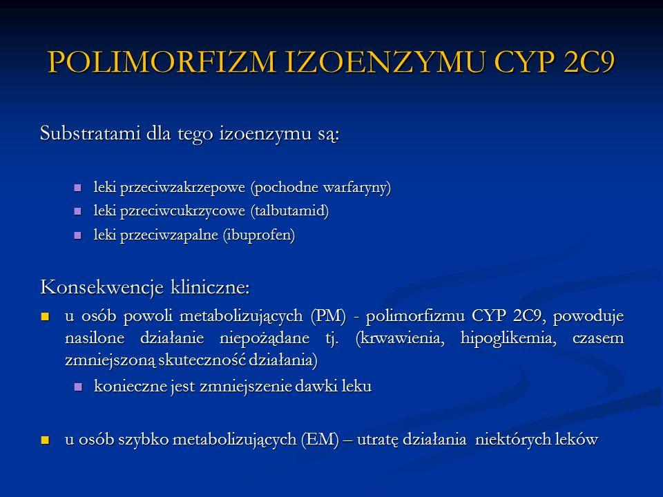 POLIMORFIZM IZOENZYMU CYP 2C9 Substratami dla tego izoenzymu są: leki przeciwzakrzepowe (pochodne warfaryny) leki przeciwzakrzepowe (pochodne warfaryny) leki pzreciwcukrzycowe (talbutamid) leki pzreciwcukrzycowe (talbutamid) leki przeciwzapalne (ibuprofen) leki przeciwzapalne (ibuprofen) Konsekwencje kliniczne: u osób powoli metabolizujących (PM) - polimorfizmu CYP 2C9, powoduje nasilone działanie niepożądane tj.