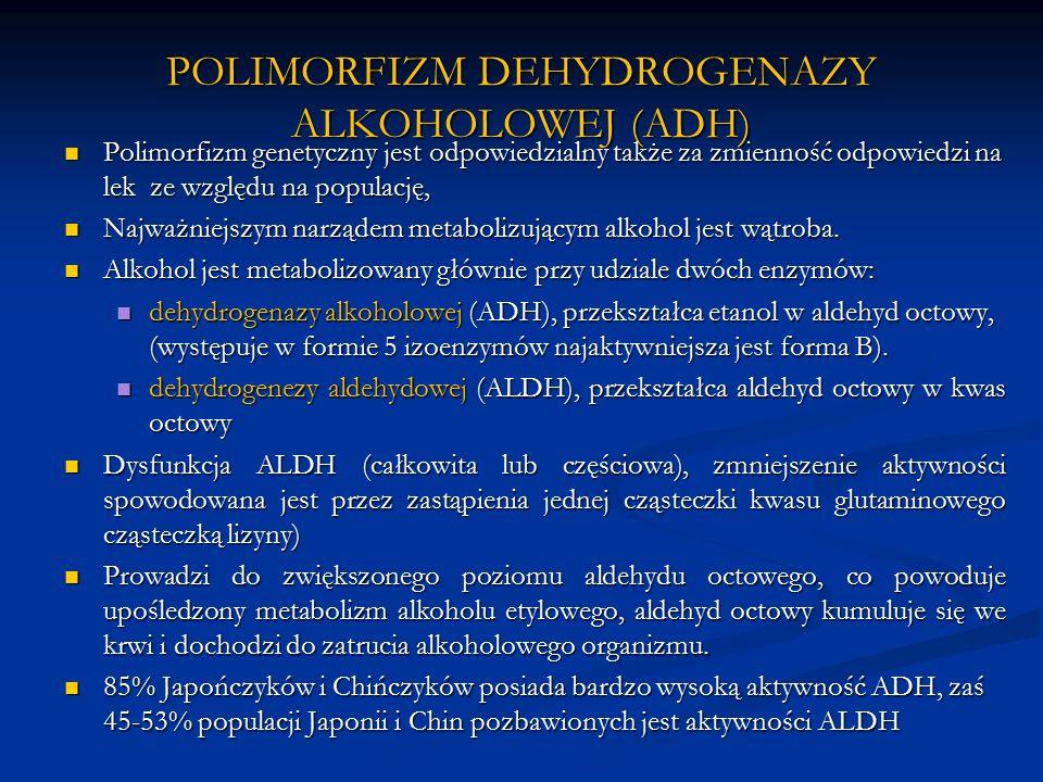 POLIMORFIZM DEHYDROGENAZY ALKOHOLOWEJ (ADH) Polimorfizm genetyczny jest odpowiedzialny także za zmienność odpowiedzi na lek ze względu na populację, Polimorfizm genetyczny jest odpowiedzialny także za zmienność odpowiedzi na lek ze względu na populację, Najważniejszym narządem metabolizującym alkohol jest wątroba.