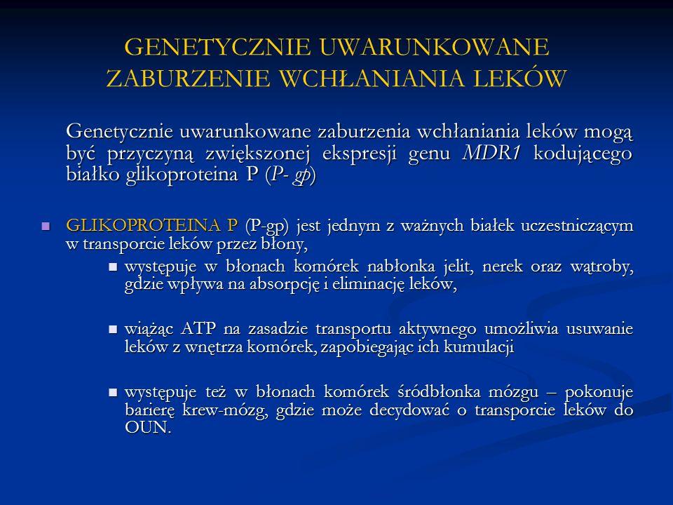 GENETYCZNIE UWARUNKOWANE ZABURZENIE WCHŁANIANIA LEKÓW Genetycznie uwarunkowane zaburzenia wchłaniania leków mogą być przyczyną zwiększonej ekspresji genu MDR1 kodującego białko glikoproteina P (P- gp) GLIKOPROTEINA P (P-gp) jest jednym z ważnych białek uczestniczącym w transporcie leków przez błony, GLIKOPROTEINA P (P-gp) jest jednym z ważnych białek uczestniczącym w transporcie leków przez błony, występuje w błonach komórek nabłonka jelit, nerek oraz wątroby, gdzie wpływa na absorpcję i eliminację leków, występuje w błonach komórek nabłonka jelit, nerek oraz wątroby, gdzie wpływa na absorpcję i eliminację leków, wiążąc ATP na zasadzie transportu aktywnego umożliwia usuwanie leków z wnętrza komórek, zapobiegając ich kumulacji wiążąc ATP na zasadzie transportu aktywnego umożliwia usuwanie leków z wnętrza komórek, zapobiegając ich kumulacji występuje też w błonach komórek śródbłonka mózgu – pokonuje barierę krew-mózg, gdzie może decydować o transporcie leków do OUN.