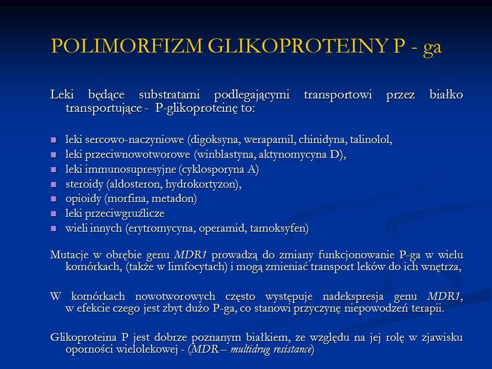 POLIMORFIZM GLIKOPROTEINY P - ga Leki będące substratami podlegającymi transportowi przez białko transportujące - P-glikoproteinę to: leki sercowo-naczyniowe (digoksyna, werapamil, chinidyna, talinolol, leki sercowo-naczyniowe (digoksyna, werapamil, chinidyna, talinolol, leki przeciwnowotworowe (winblastyna, aktynomycyna D), leki przeciwnowotworowe (winblastyna, aktynomycyna D), leki immunosupresyjne (cyklosporyna A) leki immunosupresyjne (cyklosporyna A) steroidy (aldosteron, hydrokortyzon), steroidy (aldosteron, hydrokortyzon), opioidy (morfina, metadon) opioidy (morfina, metadon) leki przeciwgruźlicze leki przeciwgruźlicze wieli innych (erytromycyna, operamid, tamoksyfen) wieli innych (erytromycyna, operamid, tamoksyfen) Mutacje w obrębie genu MDR1 prowadzą do zmiany funkcjonowanie P-ga w wielu komórkach, (także w limfocytach) i mogą zmieniać transport leków do ich wnętrza, W komórkach nowotworowych często występuje nadekspresja genu MDR1, w efekcie czego jest zbyt dużo P-ga, co stanowi przyczynę niepowodzeń terapii.