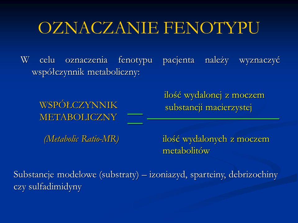 OZNACZANIE FENOTYPU W celu oznaczenia fenotypu pacjenta należy wyznaczyć współczynnik metaboliczny: ilość wydalonej z moczem ilość wydalonej z moczem substancji macierzystej substancji macierzystej (Metabolic Ratio-MR) ilość wydalonych z moczem metabolitów metabolitów Substancje modelowe (substraty) – izoniazyd, sparteiny, debrizochiny czy sulfadimidyny WSPÓŁCZYNNIKMETABOLICZNY